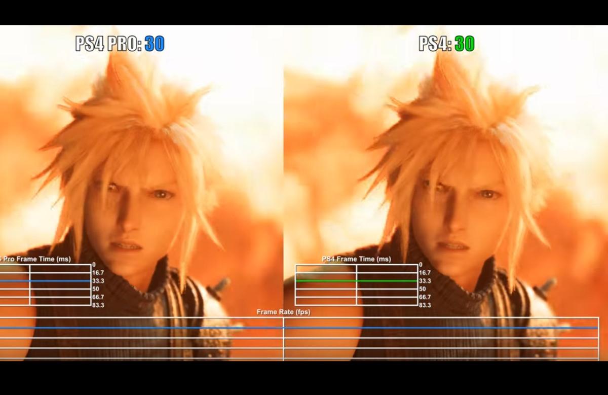 Final Fantasy 7 Remake corre a 30fps estables, pero con resolucióndinámica